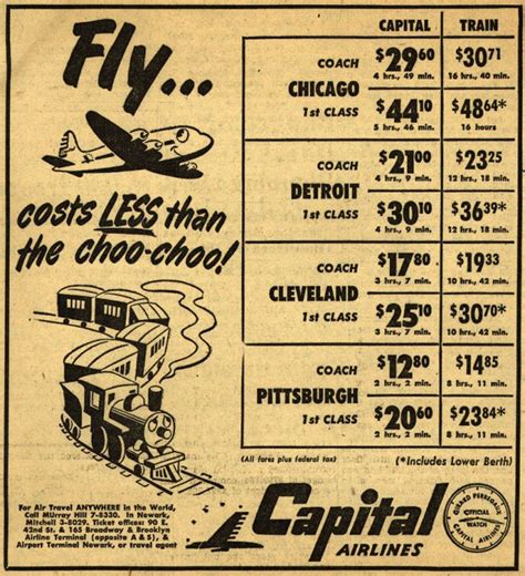 Vintage Travel and Tourism Ads of the 1950s (Page 10)
