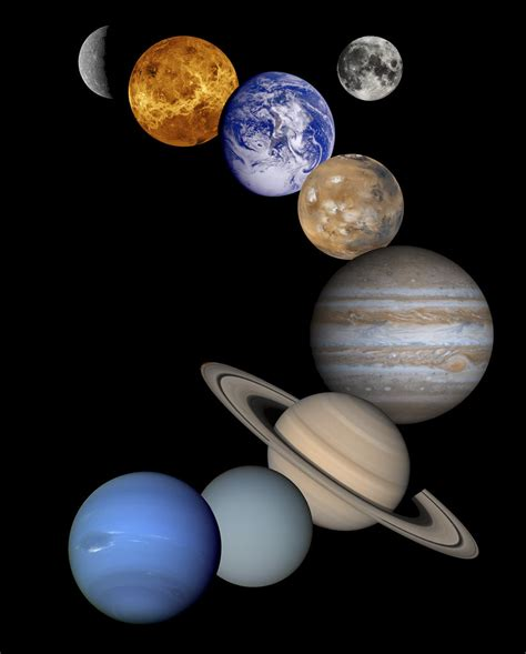 solar_system | (From sse