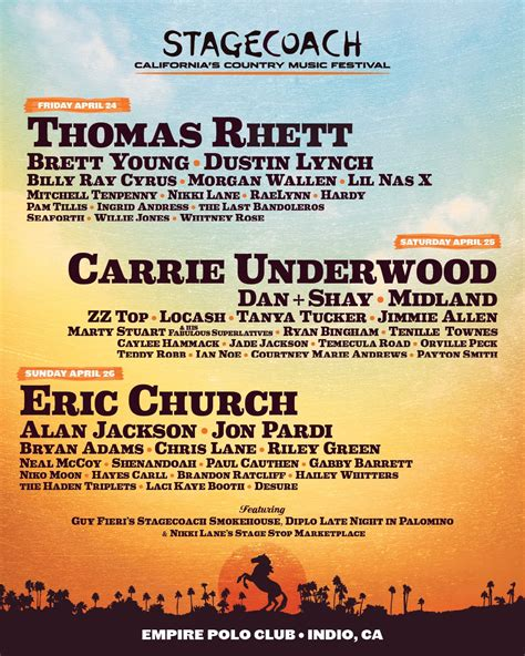 Stagecoach 2020 lineup announced