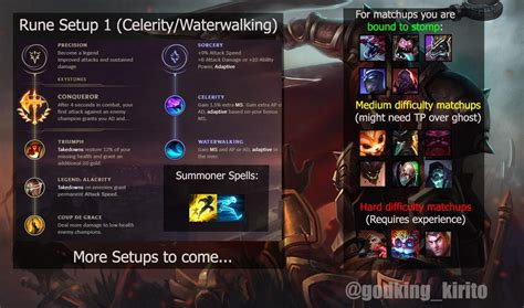 A general Darius guide for runes and spells for every
