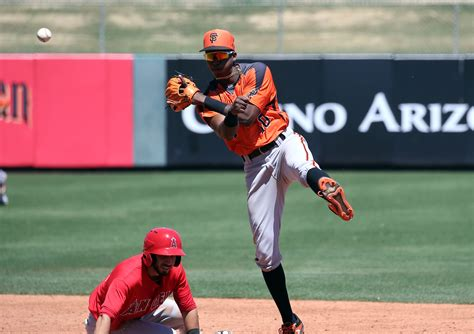 Marco Luciano Puts Faith In San Francisco Giants