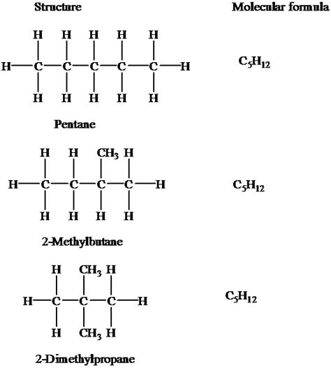 write all possible structural isomers of pentane and