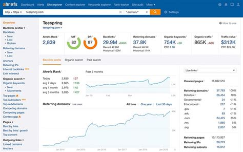 Ahrefs: SEO Backlink Checker & Competitor Research Tools